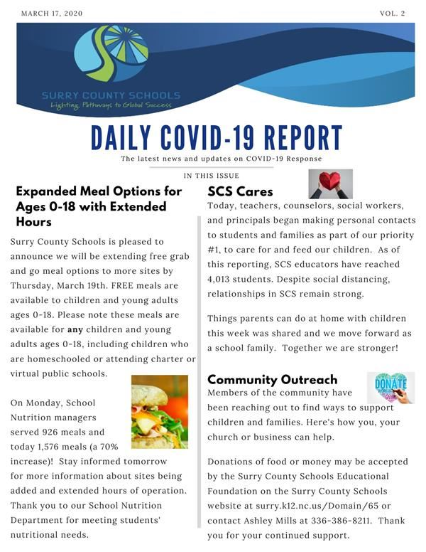 Surry County Schools Daily Update on COVID-19