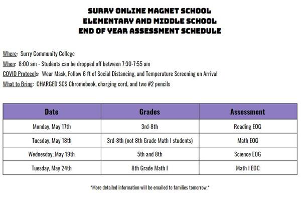 Elementary and Middle School End of Year Assessment Information